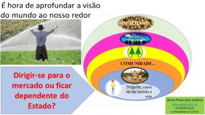 Visual utilizado para falar sobre a forma de organização das pessoas na sociedade.